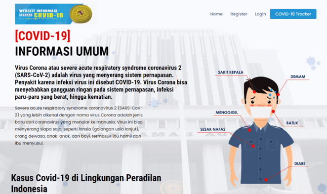 WEBSITE INFORMASI SEBARAN COVID-19 DILINGKUNGAN PENGADILAN